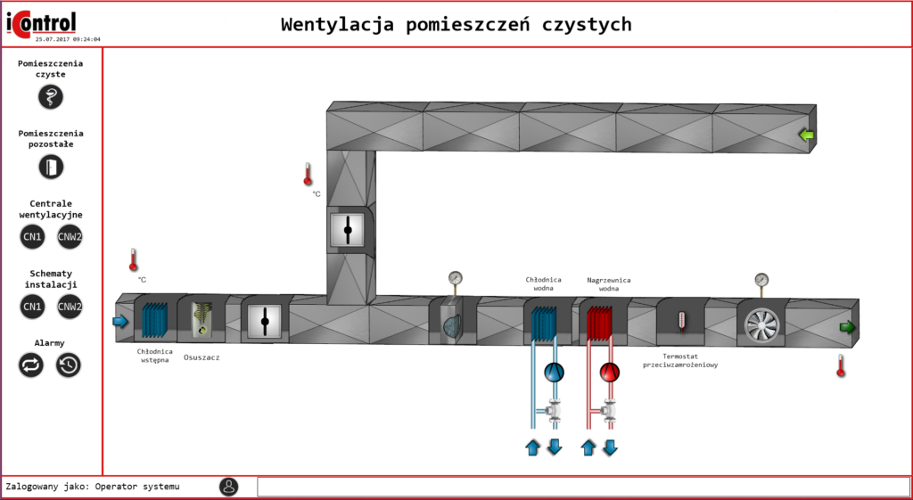 Systemy wizualizacji procesów przemysłowych